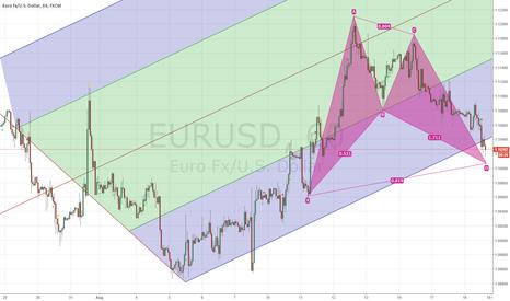 EURUSD: potential bat pattern
