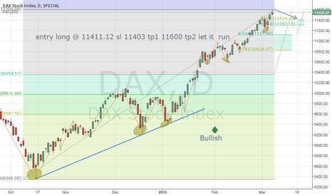 DAX: #DAX #bullish #market