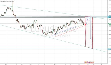 EURUSD: EUR-USD 1a1 (primissimo piano)