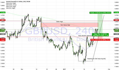 GBPUSD: Position Trade Long