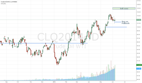 CLQ2014: Crude top prediction