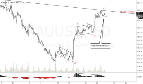 XAUUSD: XAUUSD (Gold) 1H Chart. Watch for breakdown