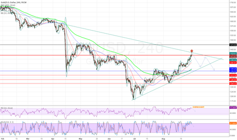 XAUUSD: GOLD looks overbought, correction on the horizon