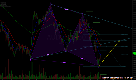 AUDUSD: Aud long to 50% fib