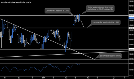 AUDNZD: AUD.NZD - Daily Outlook