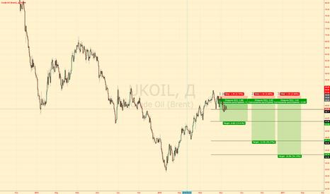 UKOIL: Нефть. Глобальный шорт.