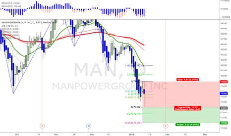 MAN: Manpower - possible short