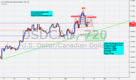 USDCAD: Short and Then Long