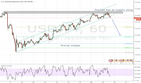 USDJPY: USDJPY price analysis