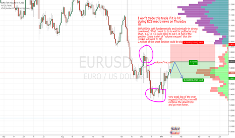 EURUSD: EUR/USD swing based on Market Profile and Price Action