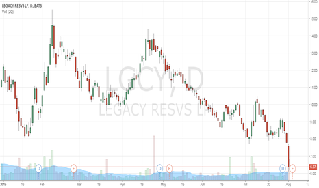 LGCY: Leaving a Legacy? LGCY down 18% in 1 day.