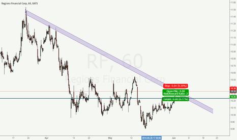 RF: RF sell