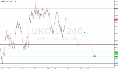 UKOIL: Нефть шорт с текущих (54.30) с возможным добором.