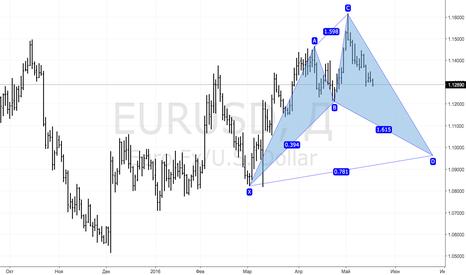 EURUSD: Евро свое отвоевал