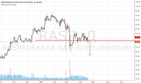 RASP: распадская ш
