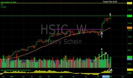 HSIC: HSIC Henry Schein