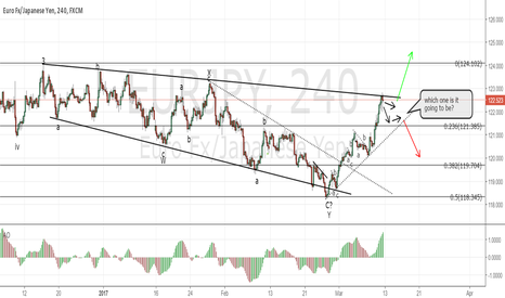 EURJPY: EURJPY which one is it going to be?