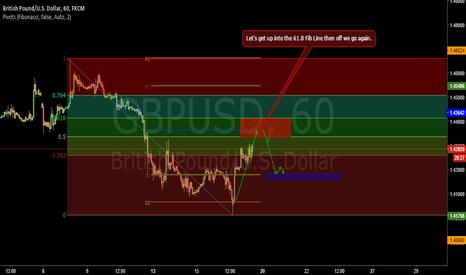 GBPUSD: 61.8% Fib Line coming up!!