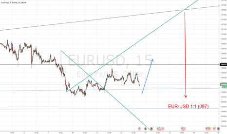 EURUSD: EUR-USD 1:1 (097) LONG-SHORT