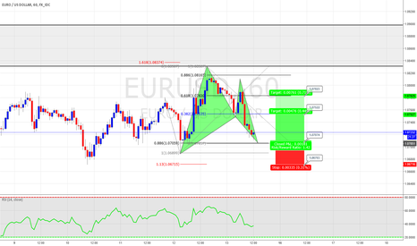 EURUSD: Bat pattern just about to complete on EURUSD