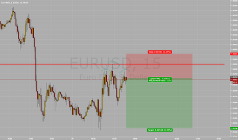 EURUSD: Short EUR/USD at Key resistance