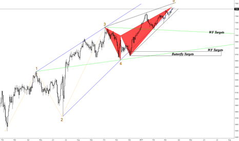 UK100: FTSE 1D Bearish Set up  Elliots W, Wolfe Waves, Harmonics. wegd
