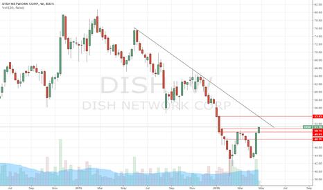 DISH: DISH Weekly