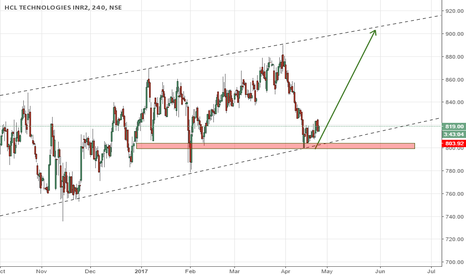 HCLTECH: HCL TECH NEAR THE CHANNEL SUPPORT