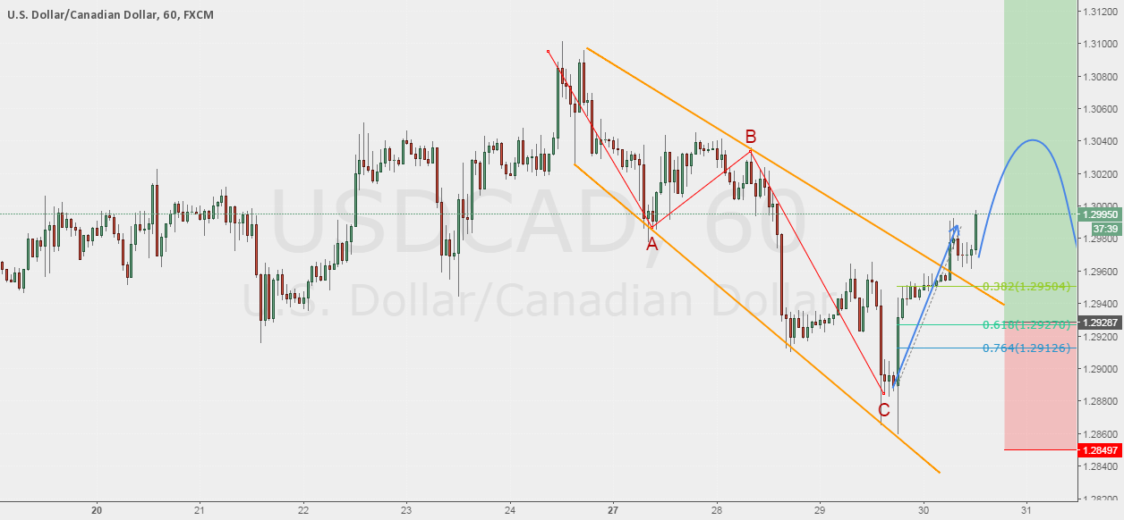 Trade #18 USDCAD - Trading after the breakout. (Pending long)