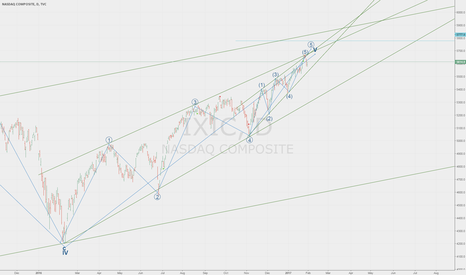 IXIC: End of the Road for NASDAQ?