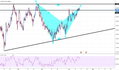 GBPCHF: Bearish bat GBP/CHF 4 hour chart
