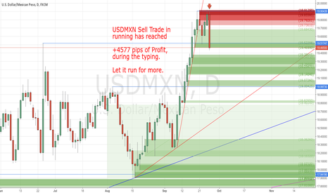 USDMXN: +4577 pips of Profit by my Sell Trade still in RUNNING