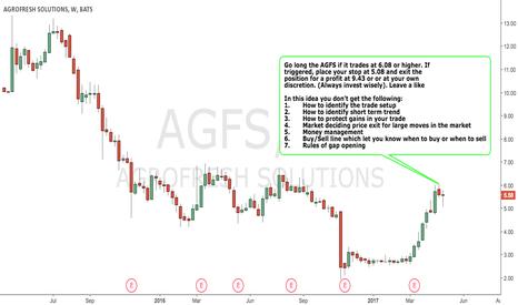 AGFS: AGROFRESH SOLUTIONS - BULLISH Strategy