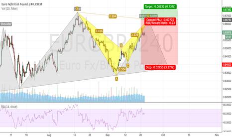 EURGBP: EURGBP H4 Short (Pending)