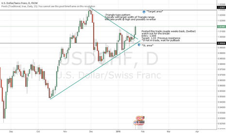 USDCHF: Short term BUY opp USDCHF