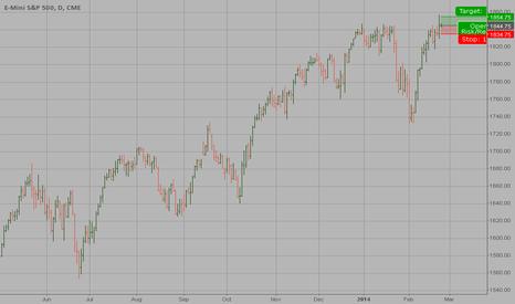 ES1!: fES - Long Trade