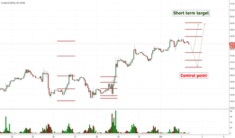 USOIL: CRUDE OIL LONG ENTRY LEVELS, EURO SESSION ONLY
