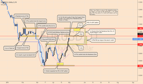 EURUSD: How EU responded in the last three months and the next plan!!