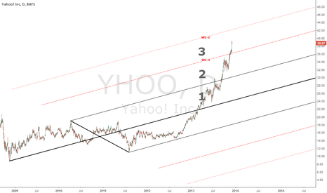 YHOO: Yahoo moving 1-2-3 tandem