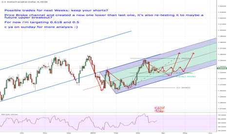 USDCAD: USDCAD - Weekly outlook, new channel?