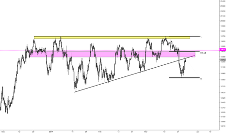JPN225: PAY EXTREME ATTENTION TO JAPANESE EQUITIES
