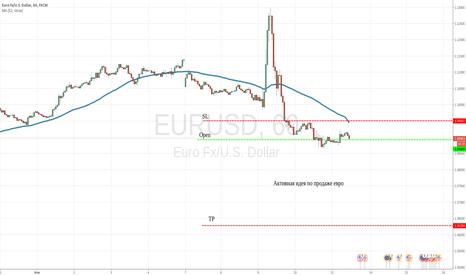 EURUSD: Идея на продажу евро-бакса