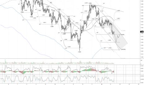 EURUSD: EUR/USD: ожидается снижение до 112-го градуса