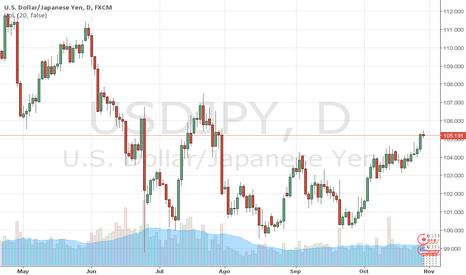 USDJPY: USDJPY: USD sube ante YEN, espera PIB USA. Trader MARCO DA COSTA