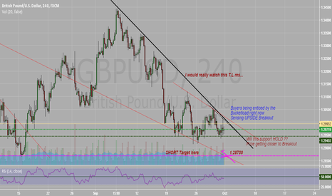 GBPUSD: Watch out for a Bull Trap ...