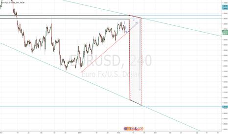 EURUSD: EUR-USD 1a1 (primo piano)