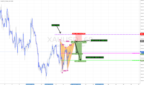 XAUUSD: XAUUSD - Potential Bat Pattern Formation