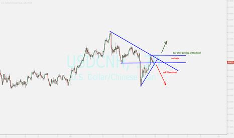USDCNH: YUAN...OVERVIEW