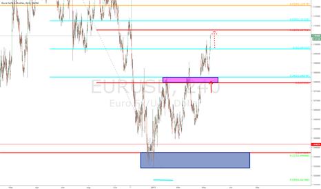 EURUSD: $EURUSD - update with new UP Target