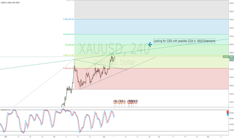 XAUUSD: Long to 1300, with extensions to 1324 and 1350